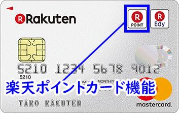 楽天カードにポイントカード機能を付ける