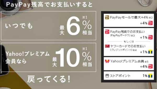 PayPayモールで還元率最大10%