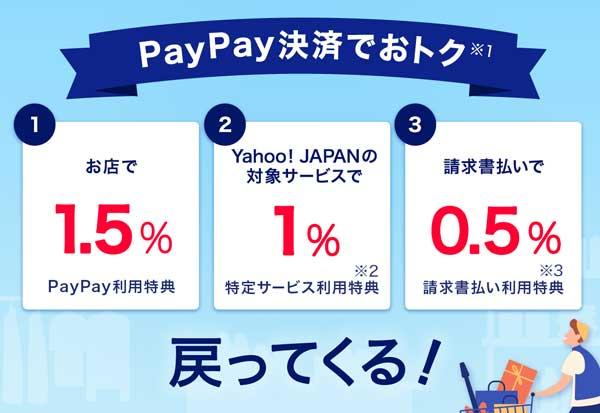 ヤフーカードはpaypayに紐付けすると還元率1.5%