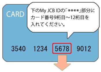 JCB CARD Wの判定結果