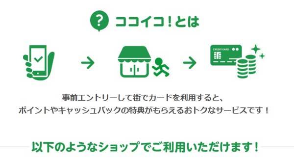 三井住友VISAカードのココイコ